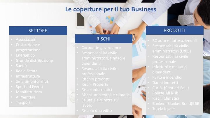 Assicurazione aziende